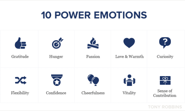35-emotionsofpower